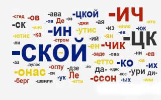 Какой национальности фамилия? Бесплатные тесты Определить национальность по фамилии.
