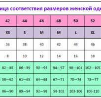 4 размер одежды. Женский и мужской размер одежды XS, S, M, L, XL, XXL, XXXL на Алиэкспресс – это какой русский размер