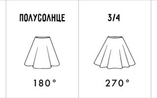 Юбка солнце: подробный мастер класс. Рекомендации по пошиву юбки-солнца для начинающих