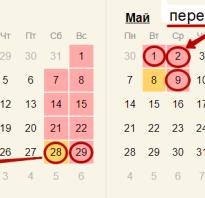 Как отдыхаем в мае официальные. Сколько дней отдыхаем в мае? Майские праздники в России