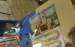 Презентация музыкальные гостиные в детсадике. Презентация проекта «музыкальная гостиная для родителей