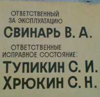 Топ 100 популярных фамилий. Русские фамилии женские и мужские