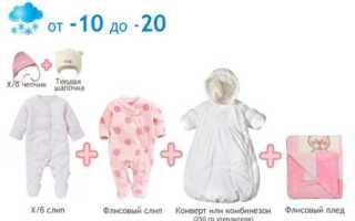 Как одеть ребенка на выписку из роддома правильно: полезные советы. Выписка из роддома зимой: как одеть ребенка? Список вещей на выписку