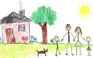 Рисунок 2 возрастная характеристика семей. Тест «Моя семья»