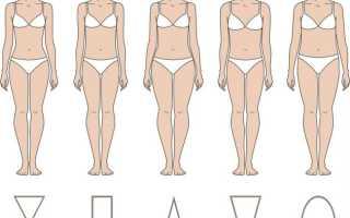 Как определить тип фигуры по параметрам калькулятор. Типы фигур у женщин — описание. Как правильно подобрать гардероб — тип фигуры яблоко