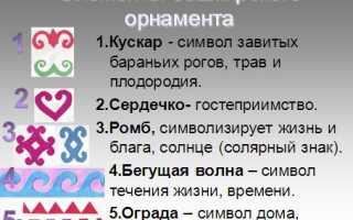 Народы жившие на урале. Открытый урок «Народы, населяющие Урал
