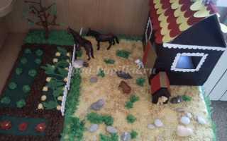 Проект по экологии в старшей группе «зеленый мир детского сада». Проект «Живая душа природы» Экологическое воспитание детей дошкольного возраста в детском саду и семье