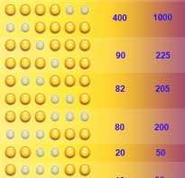 Проверить билет лотереи тип топ. Результаты лотереи тип и топ