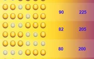 Тип топ результаты мсл. Новые лотереи «ТИП» и «ТОП» бьют рекорды выигрышности украинских лотерей