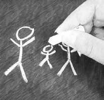 Нужно ли проходить школу приемных родителей. Кому не надо проходить школу приемных родителей при усыновлении и опеке. Тема занятий: трудное поведение ребенка в период адаптации