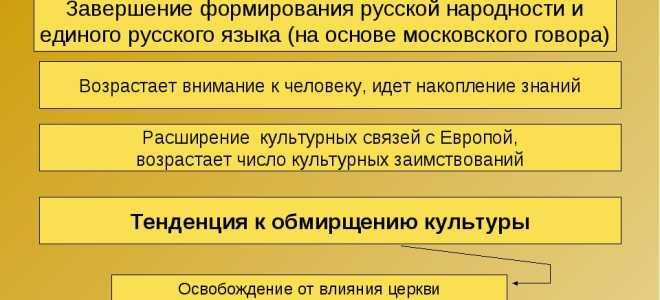 Художественная культура России XVII в смена духовных. Художественная культура России XVII в.: смена духовных ориентиров