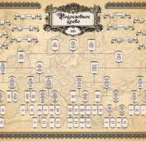 Как узнать о своей фамилии. Как узнать происхождение своей фамилии: бесплатный экскурс в историю
