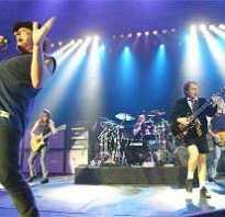 Как организовать выступление групп на концертах? Бизнес по организации концертов Как организовать свой сольный концерт.